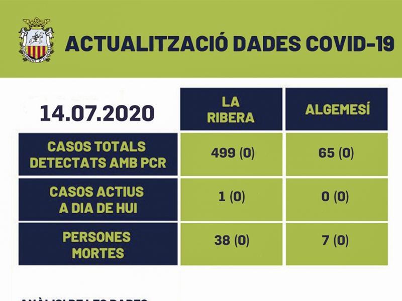 casos coronavirus algemesi