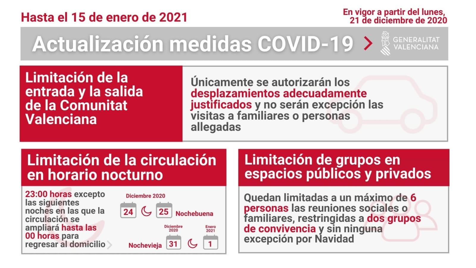medidas coronavirus comunidad valenciana