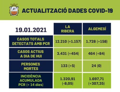 COVID: Els contagis continuen pujant a Algemesí
