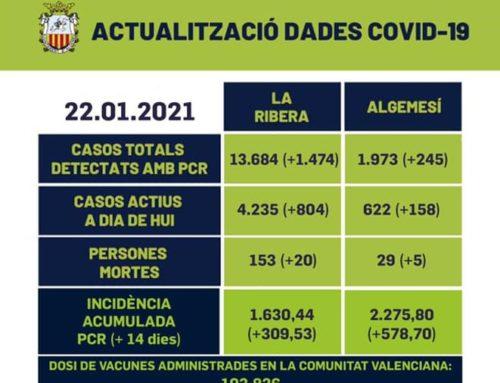 COVID Algemesí: L'escalada continua