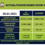 COVID 26 gener