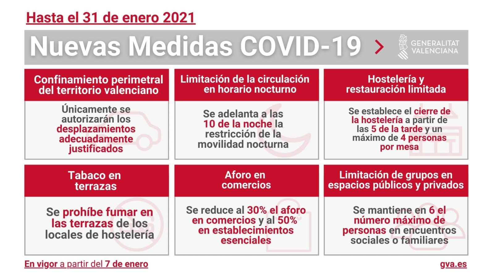 noves resttriccions covid