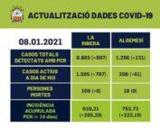 dades COVID algemesi