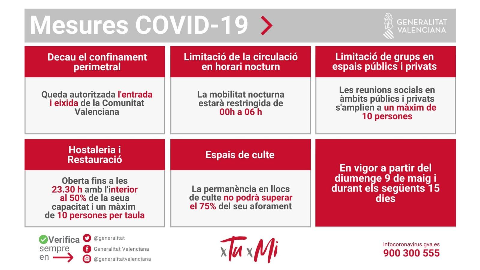 medidas covid comunidad valenciana