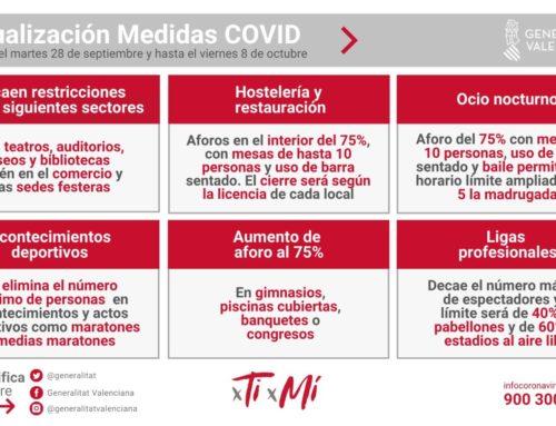 Fi de les principals restriccions per la COVID-19